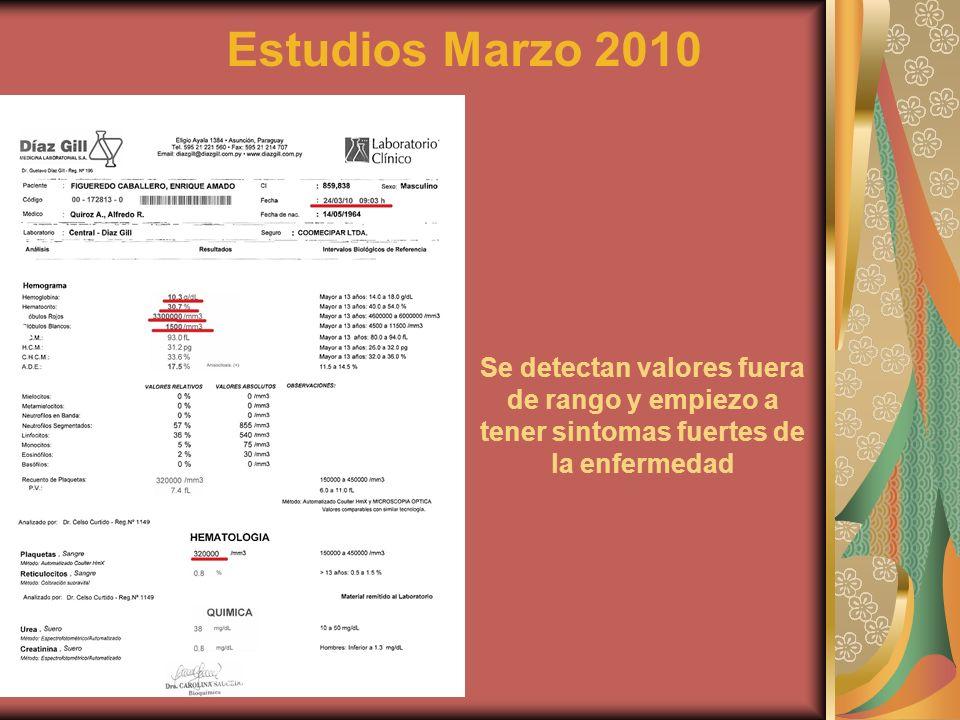 Estudios Marzo 2010 Se detectan valores fuera de rango y empiezo a tener sintomas fuertes de la enfermedad.