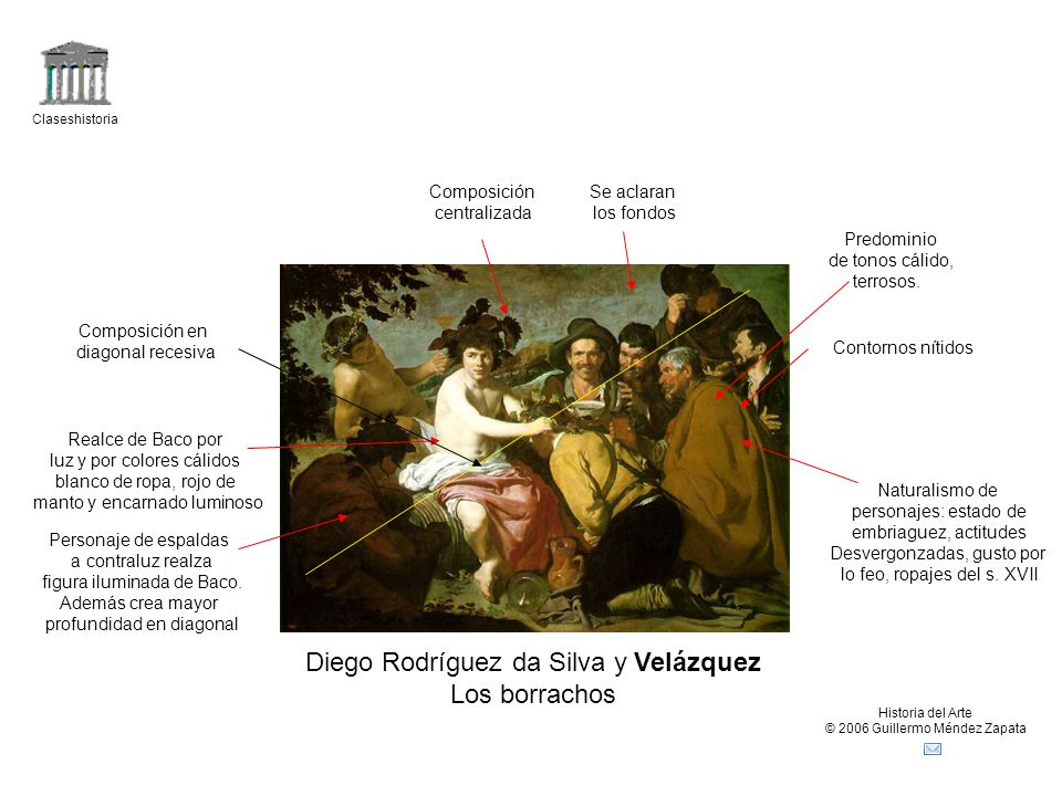 Diego Rodríguez da Silva y Velázquez Los borrachos