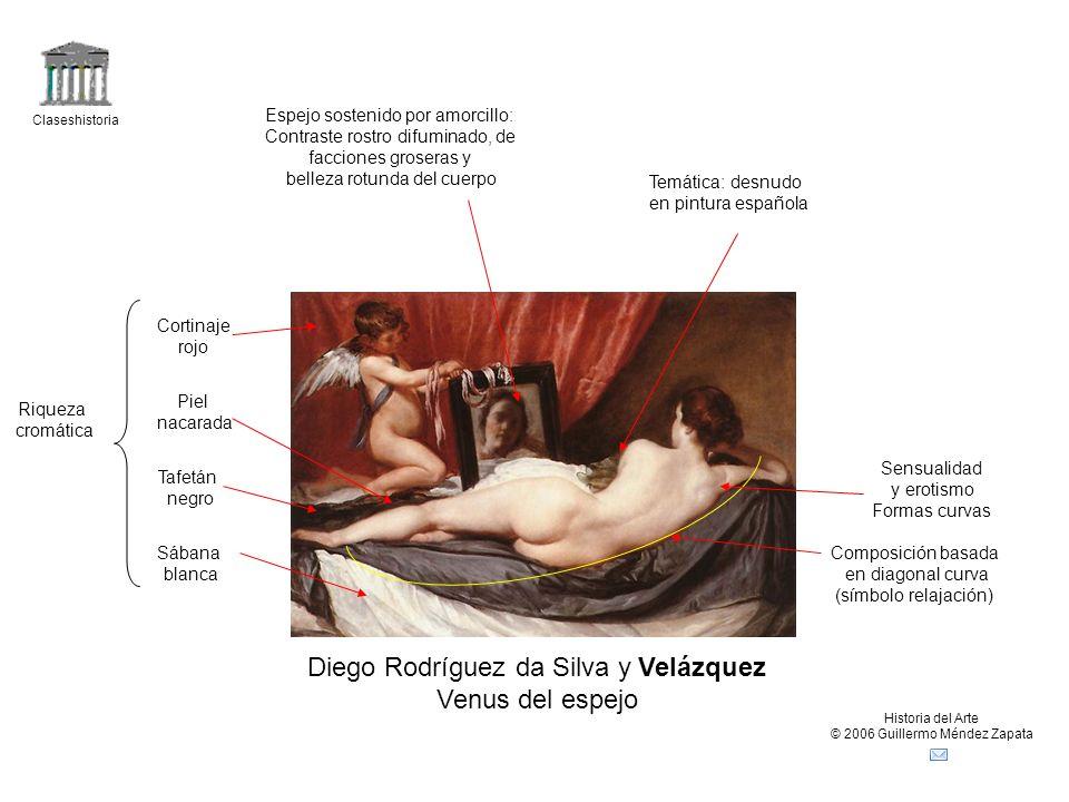 Diego Rodríguez da Silva y Velázquez Venus del espejo