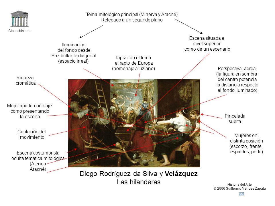 Diego Rodríguez da Silva y Velázquez Las hilanderas