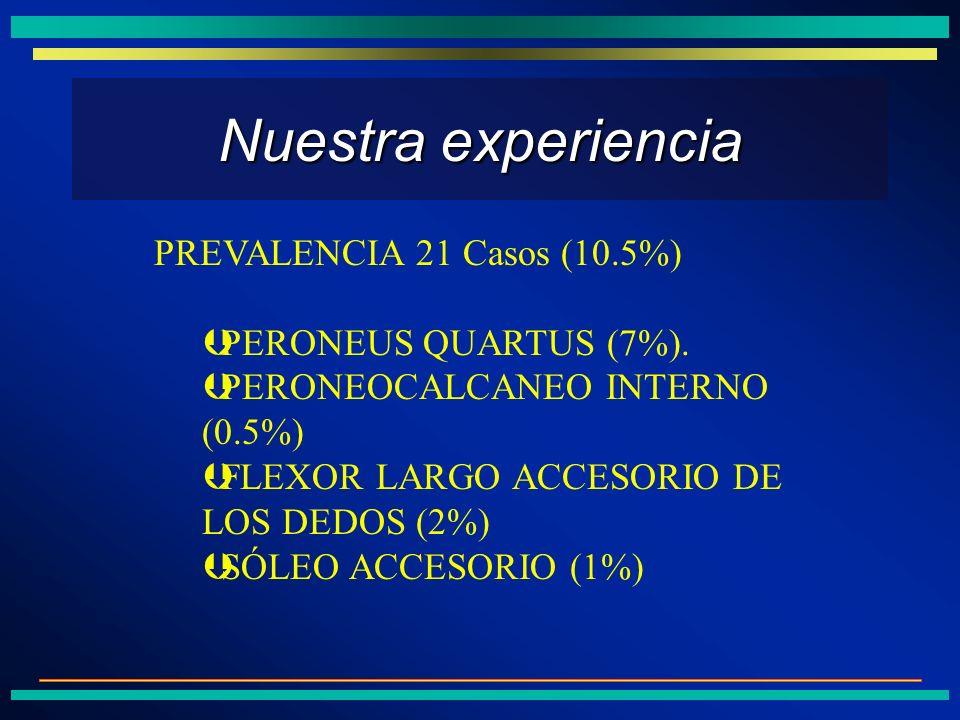 Nuestra experiencia PREVALENCIA 21 Casos (10.5%)
