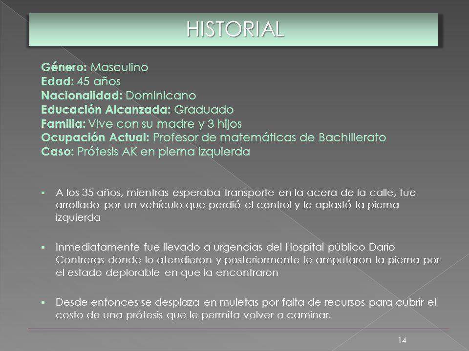 HISTORIAL Género: Masculino Edad: 45 años Nacionalidad: Dominicano