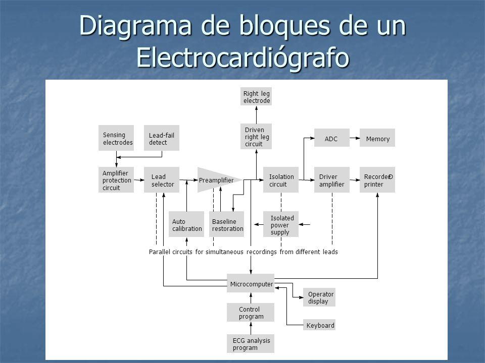 Diagrama de bloques de un Electrocardiógrafo