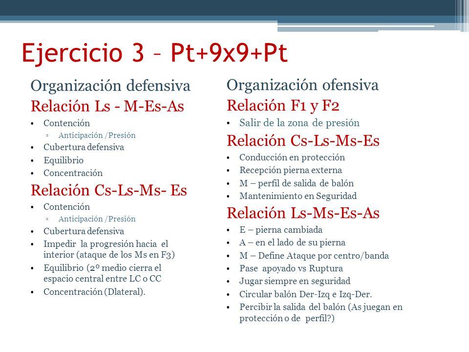 Ejercicio 3 – Pt+9x9+Pt Organización defensiva Organización ofensiva