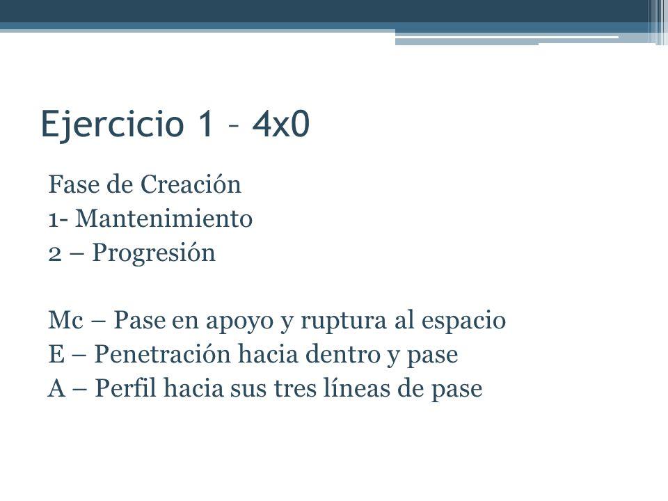 Ejercicio 1 – 4x0