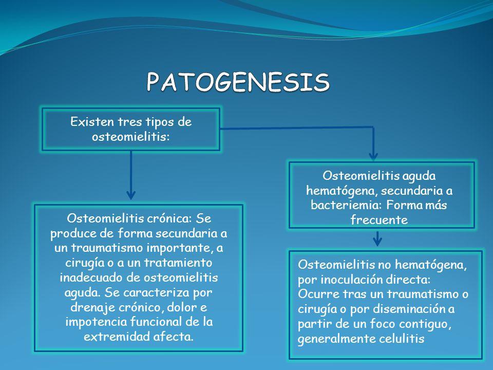 Existen tres tipos de osteomielitis: