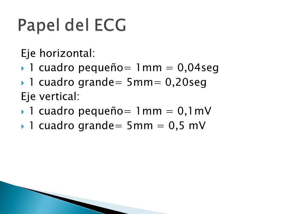 Papel del ECG Eje horizontal: 1 cuadro pequeño= 1mm = 0,04seg
