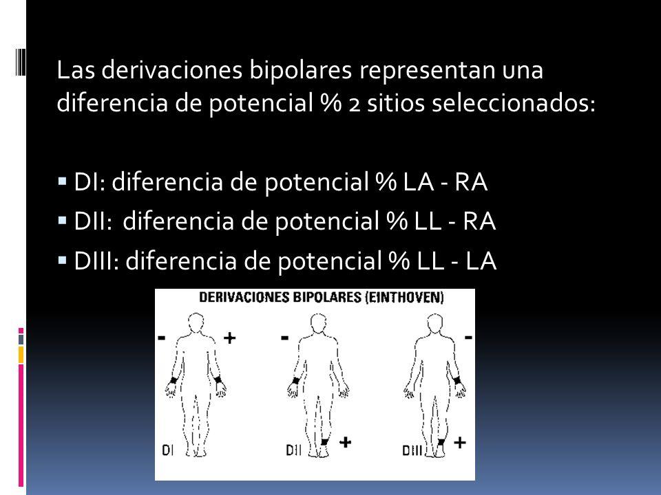 Las derivaciones bipolares representan una diferencia de potencial % 2 sitios seleccionados: