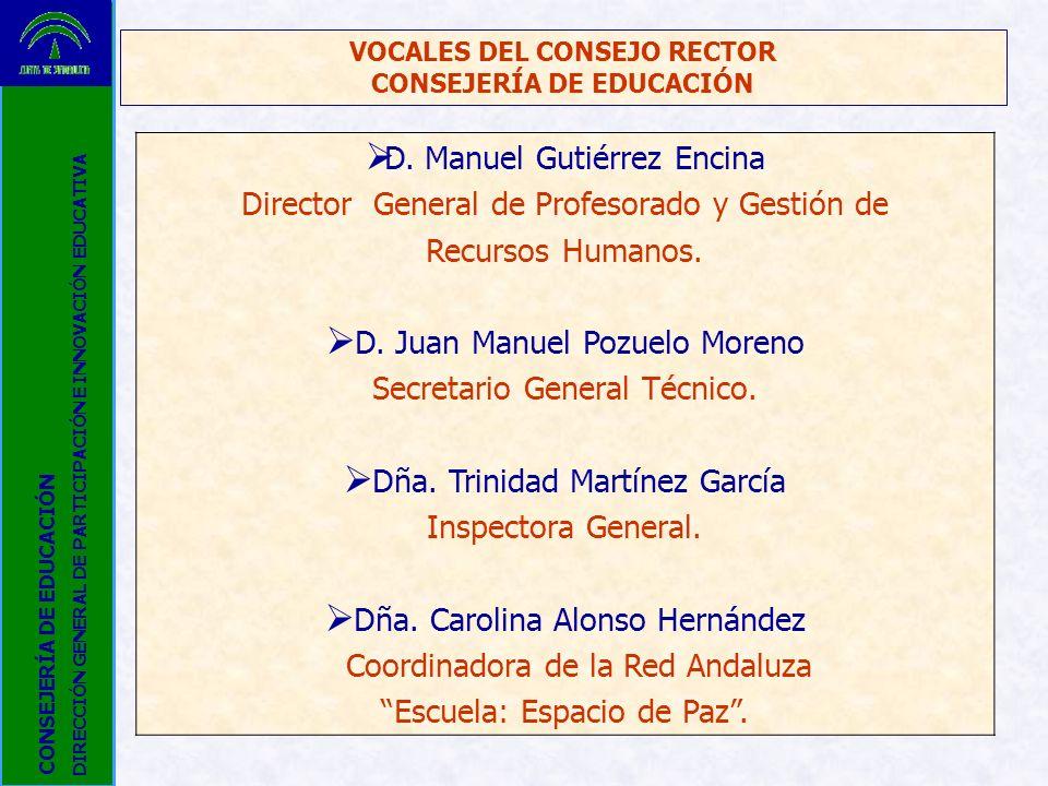 VOCALES DEL CONSEJO RECTOR CONSEJERÍA DE EDUCACIÓN