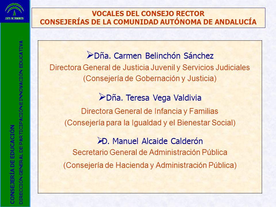 Dña. Carmen Belinchón Sánchez