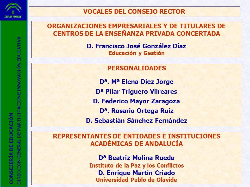 VOCALES DEL CONSEJO RECTOR