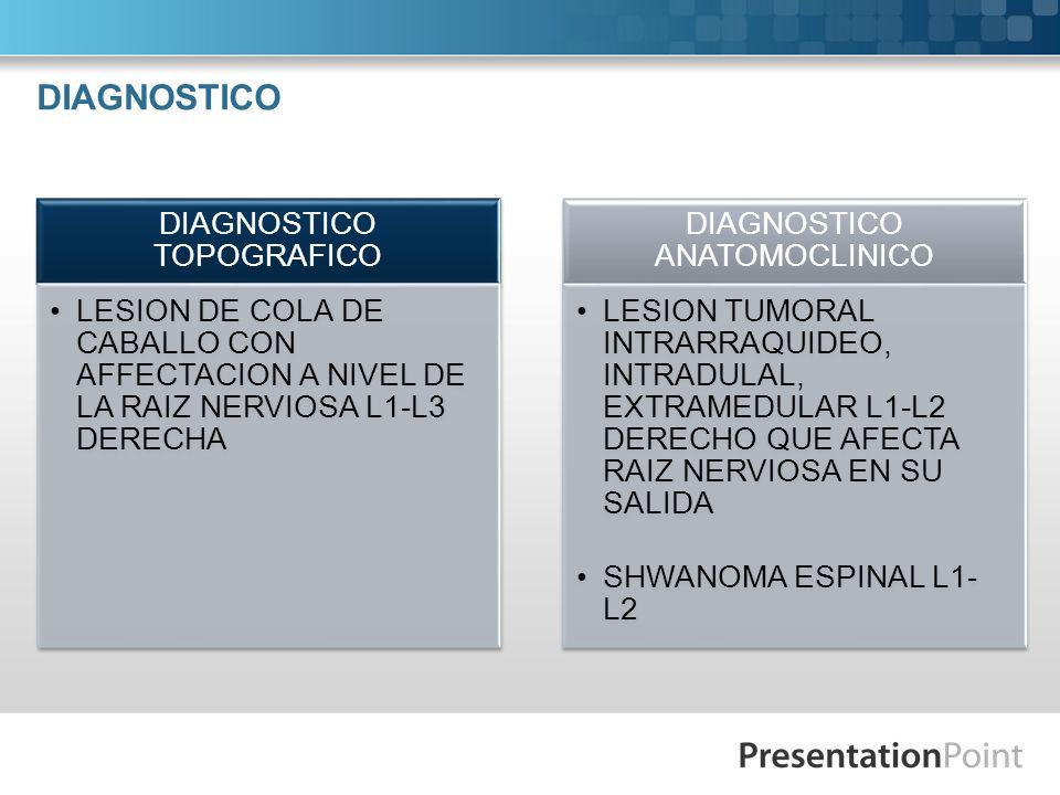 DIAGNOSTICO DIAGNOSTICO TOPOGRAFICO