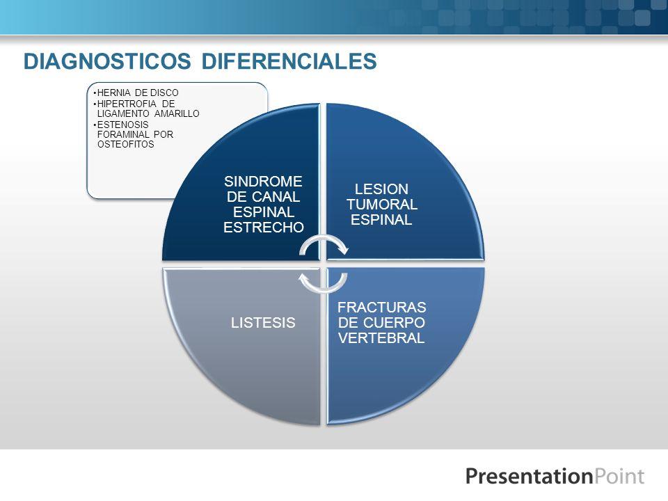 DIAGNOSTICOS DIFERENCIALES