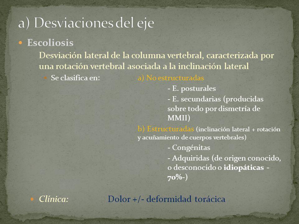 a) Desviaciones del eje