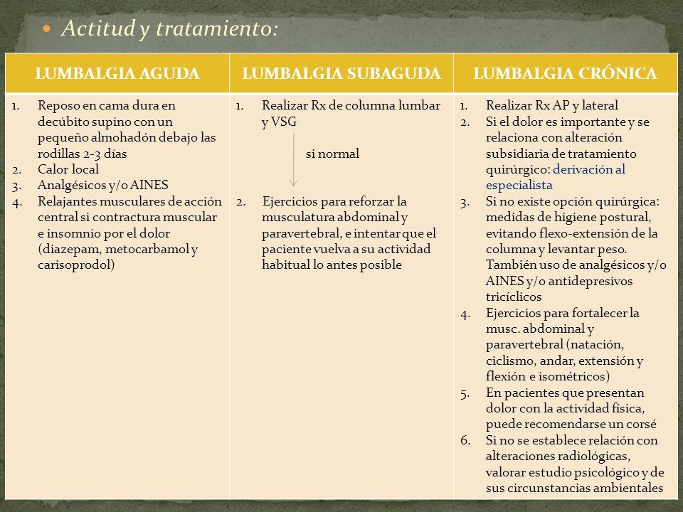 Actitud y tratamiento: