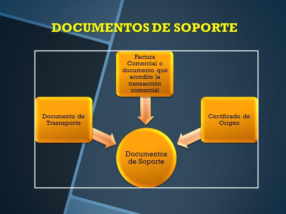 DOCUMENTOS DE SOPORTE Documentos de Soporte Documento de Trasnsporte