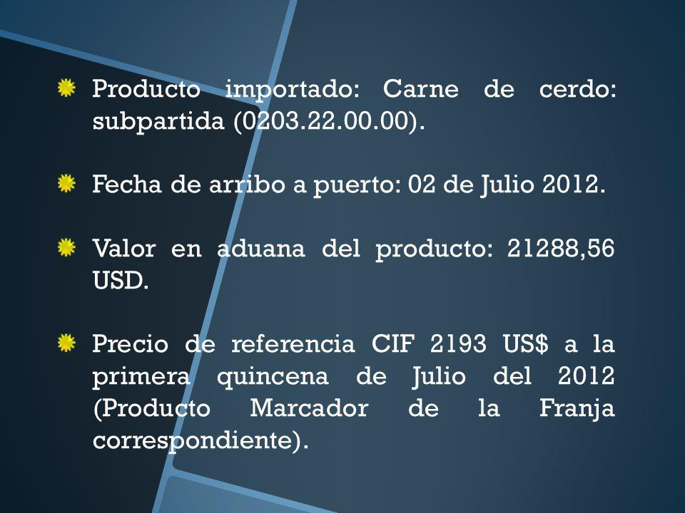 Producto importado: Carne de cerdo: subpartida (0203.22.00.00).