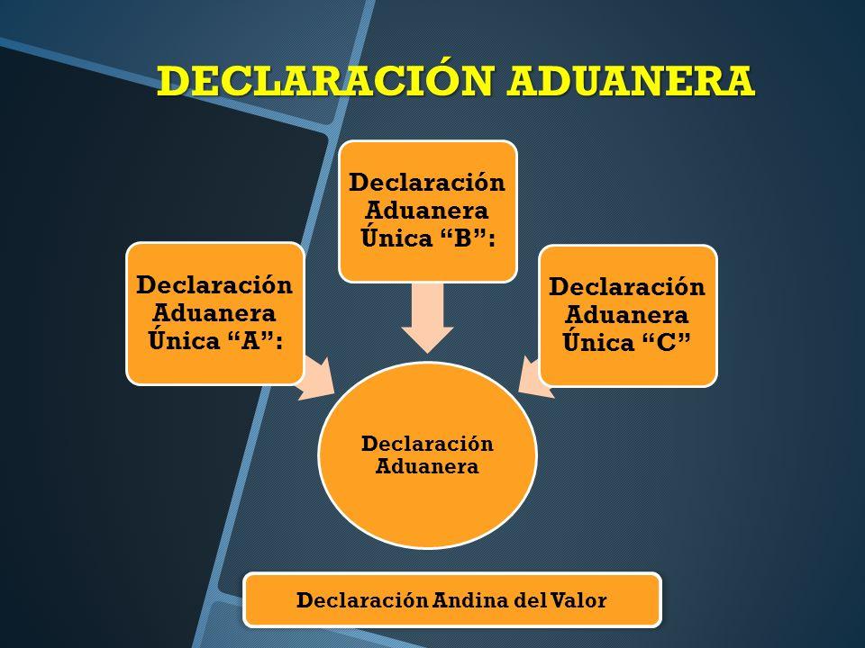 DECLARACIÓN ADUANERA Declaración Aduanera Única B :