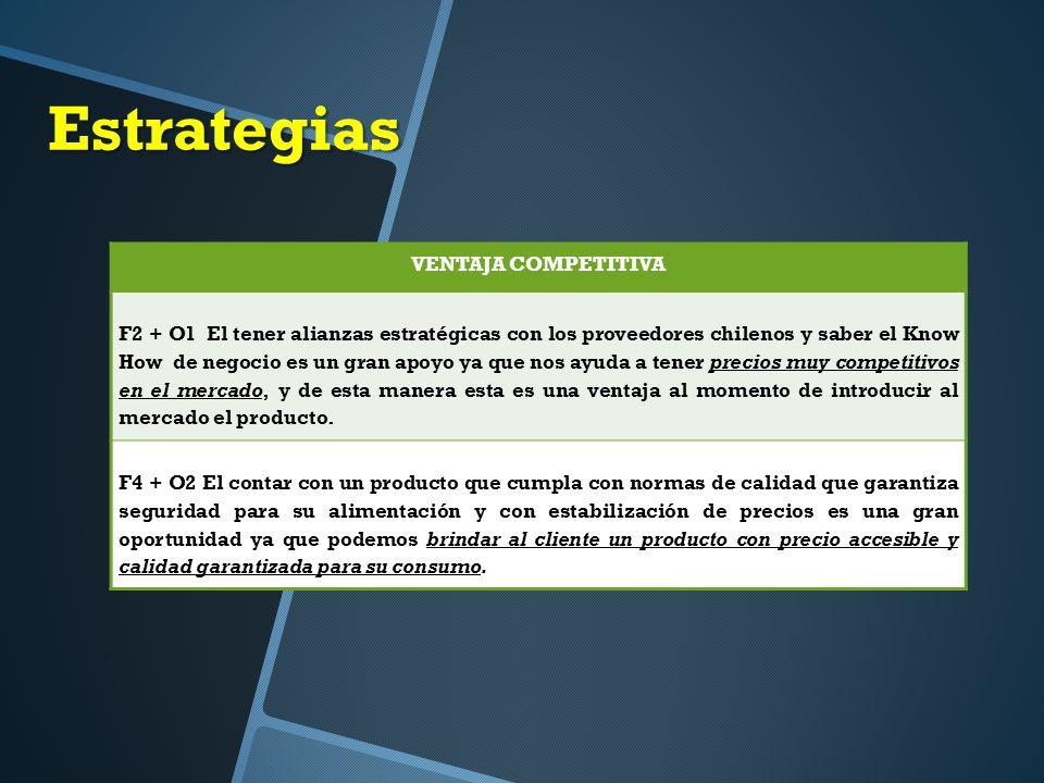 Estrategias VENTAJA COMPETITIVA