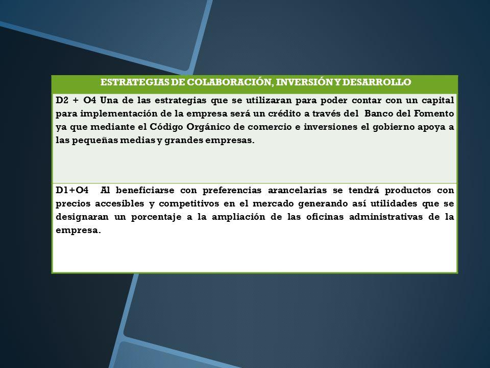 ESTRATEGIAS DE COLABORACIÓN, INVERSIÓN Y DESARROLLO