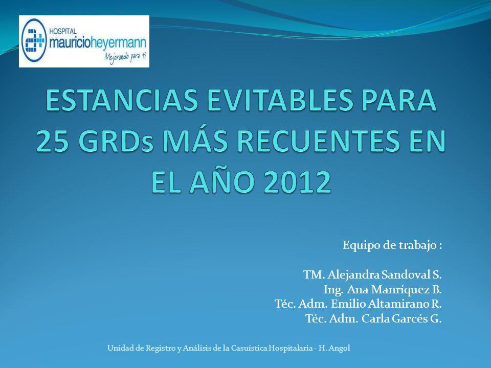 ESTANCIAS EVITABLES PARA 25 GRDs MÁS RECUENTES EN EL AÑO 2012