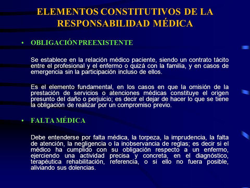 ELEMENTOS CONSTITUTIVOS DE LA RESPONSABILIDAD MÉDICA
