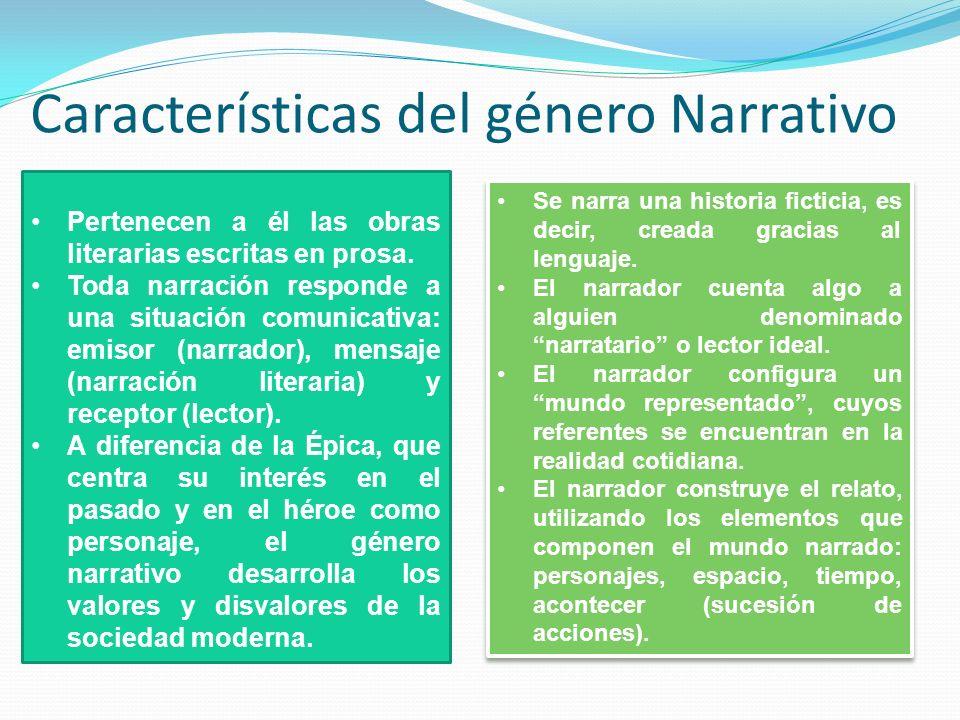 Características del género Narrativo