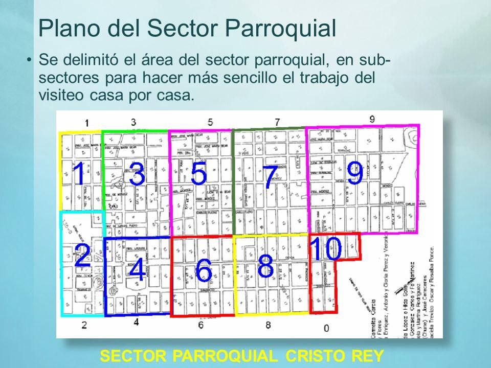 Plano del Sector Parroquial