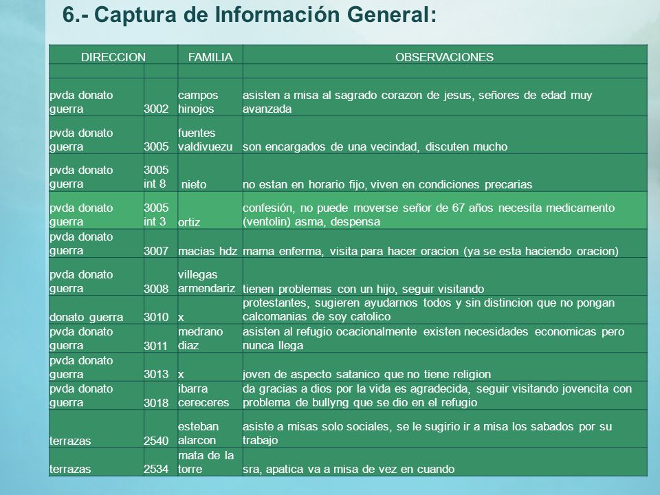 6.- Captura de Información General:
