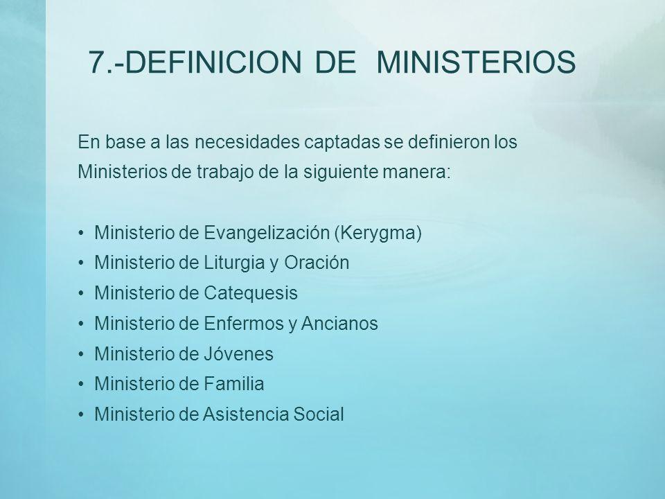 7.-DEFINICION DE MINISTERIOS