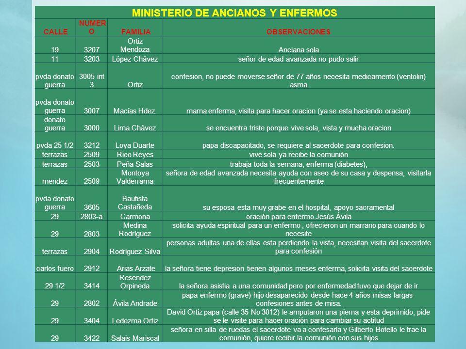 MINISTERIO DE ANCIANOS Y ENFERMOS