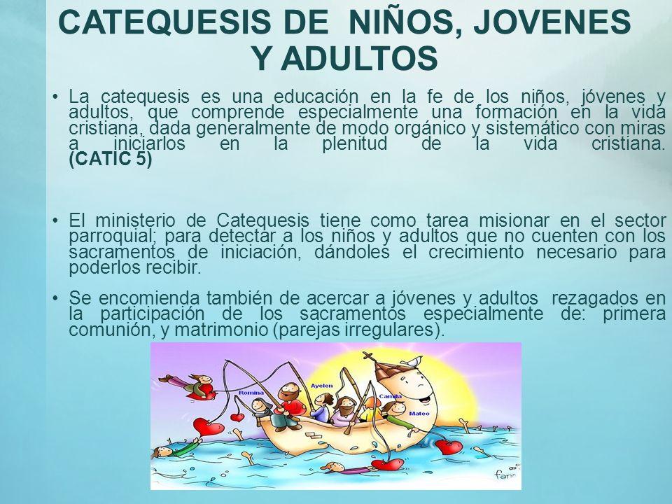 CATEQUESIS DE NIÑOS, JOVENES Y ADULTOS