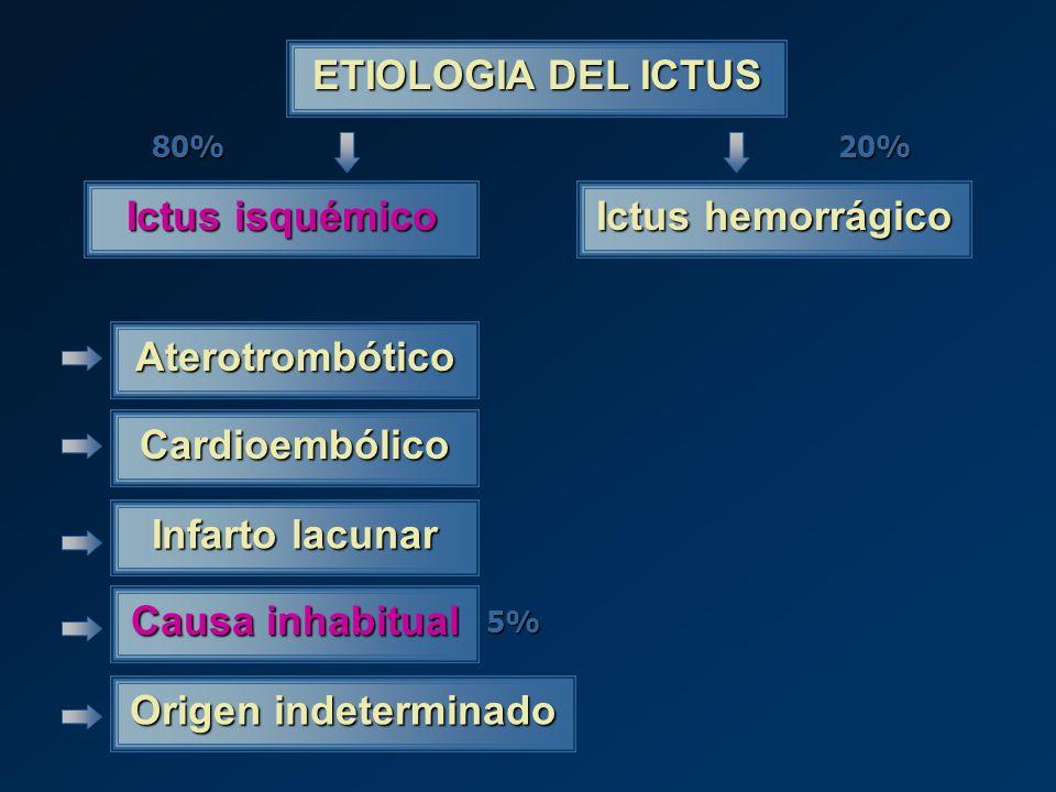 ETIOLOGIA DEL ICTUS Ictus isquémico Ictus hemorrágico Aterotrombótico