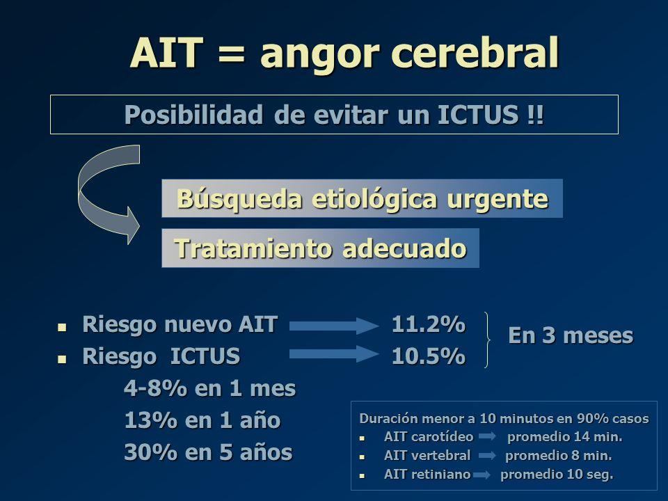 Posibilidad de evitar un ICTUS !! Búsqueda etiológica urgente