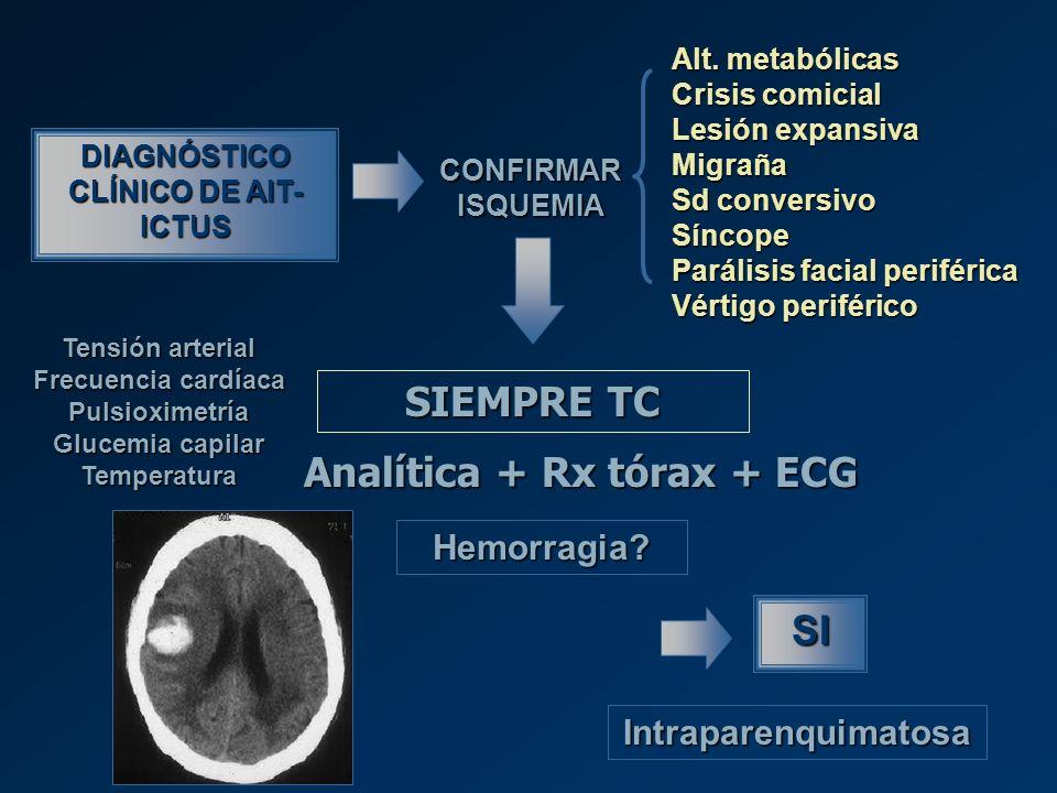 DIAGNÓSTICO CLÍNICO DE AIT-ICTUS Analítica + Rx tórax + ECG