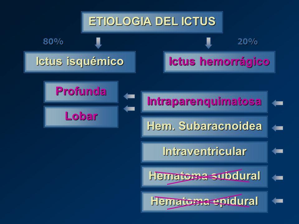 ETIOLOGIA DEL ICTUS Ictus isquémico Ictus hemorrágico Profunda