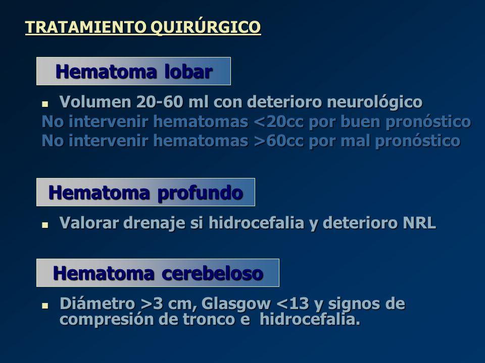 Hematoma lobar Hematoma profundo Hematoma cerebeloso