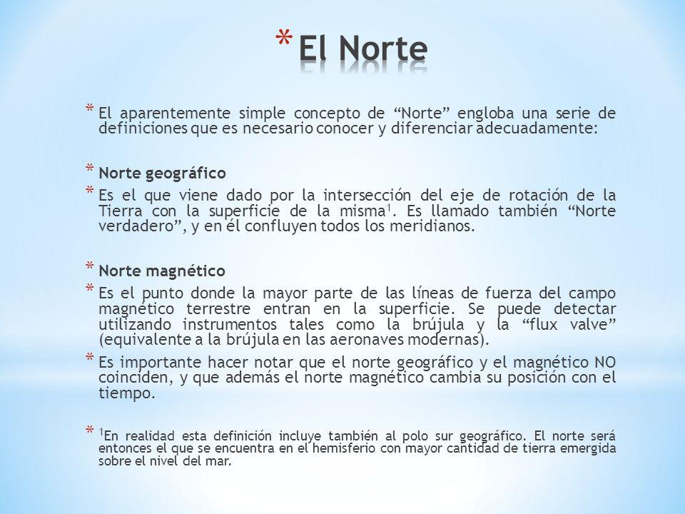 El Norte El aparentemente simple concepto de Norte engloba una serie de definiciones que es necesario conocer y diferenciar adecuadamente: