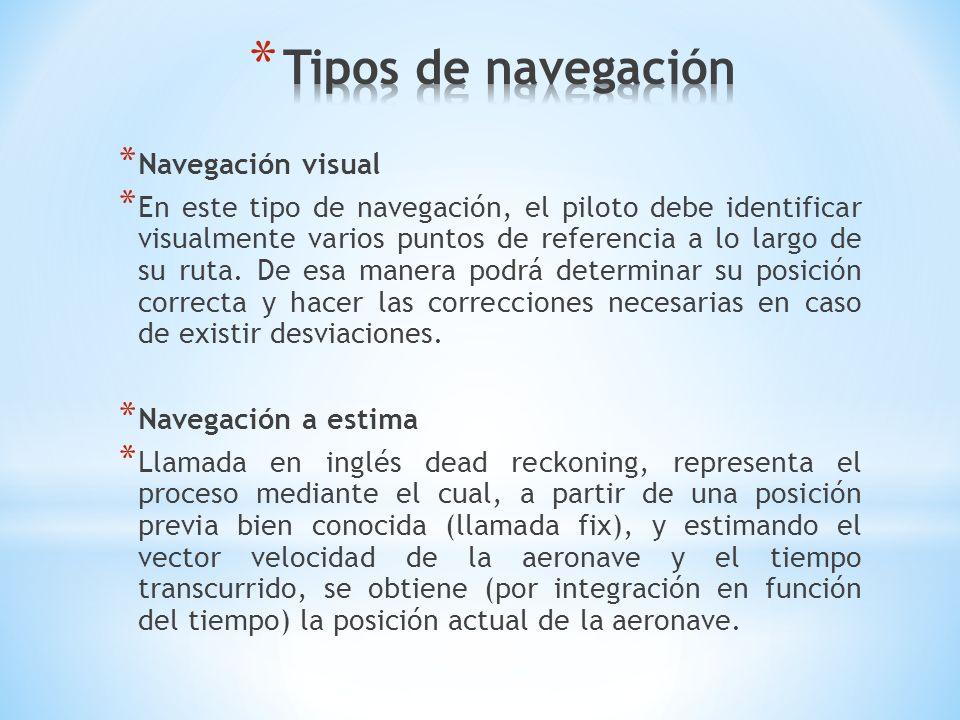 Tipos de navegación Navegación visual