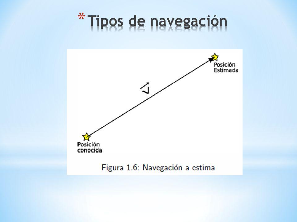 Tipos de navegación