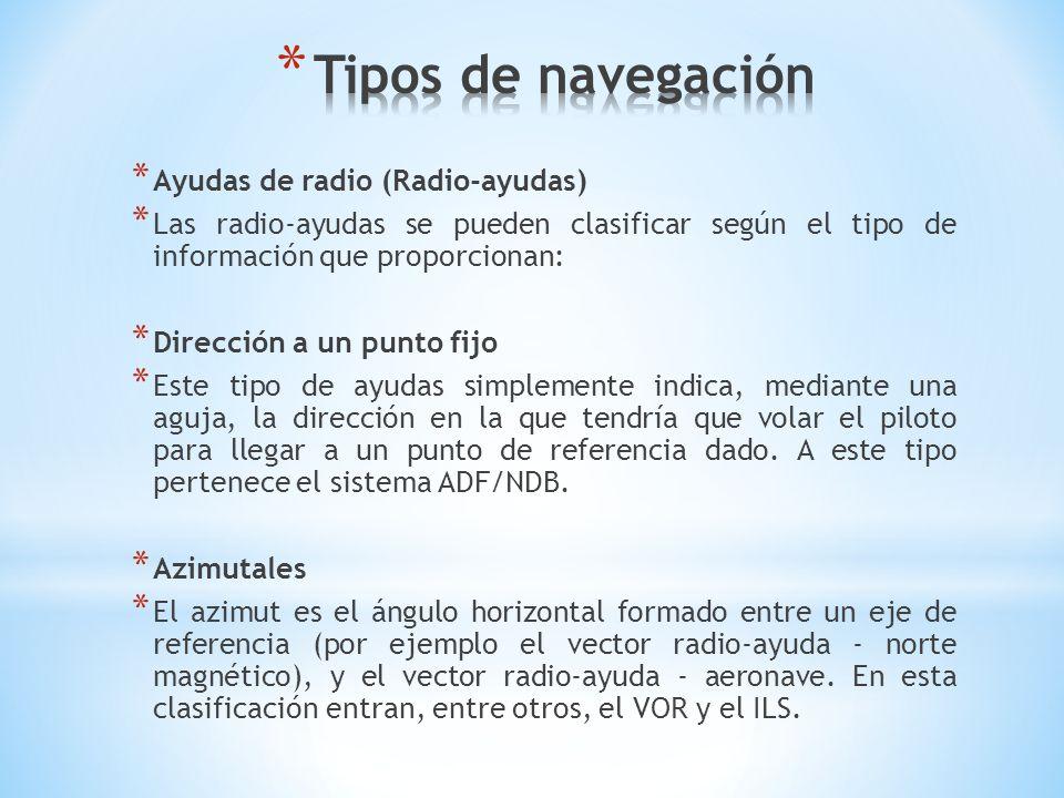 Tipos de navegación Ayudas de radio (Radio-ayudas)