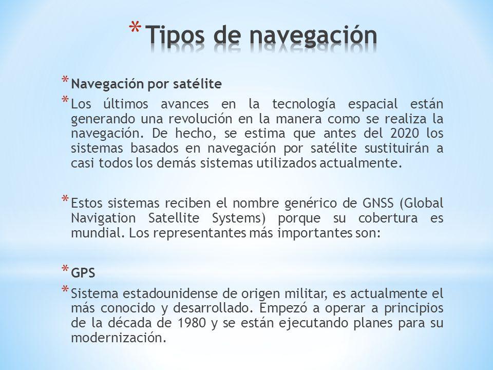 Tipos de navegación Navegación por satélite