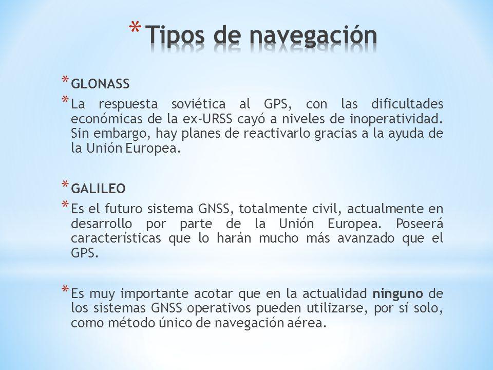 Tipos de navegación GLONASS