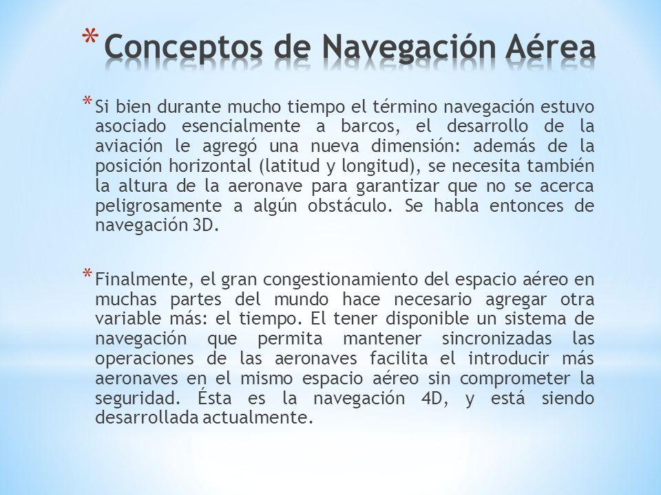 Conceptos de Navegación Aérea
