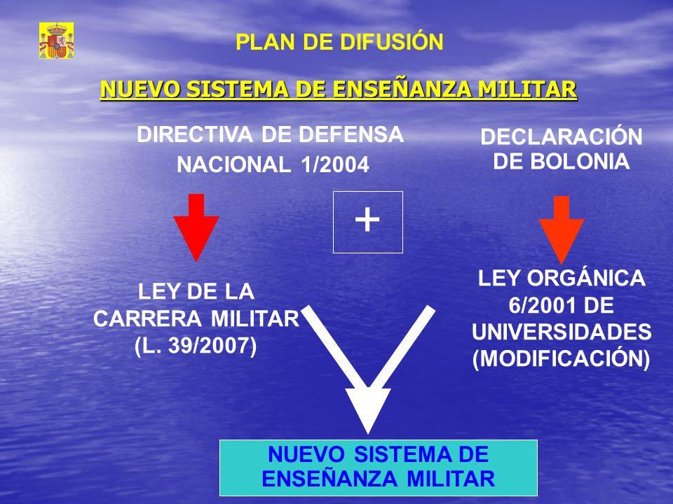 + PLAN DE DIFUSIÓN NUEVO SISTEMA DE ENSEÑANZA MILITAR