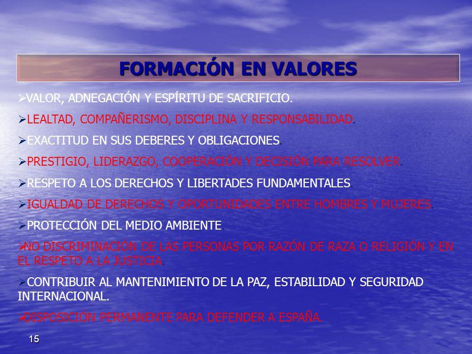 FORMACIÓN EN VALORES VALOR, ADNEGACIÓN Y ESPÍRITU DE SACRIFICIO.