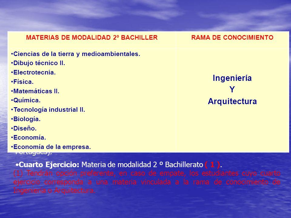 MATERIAS DE MODALIDAD 2º BACHILLER