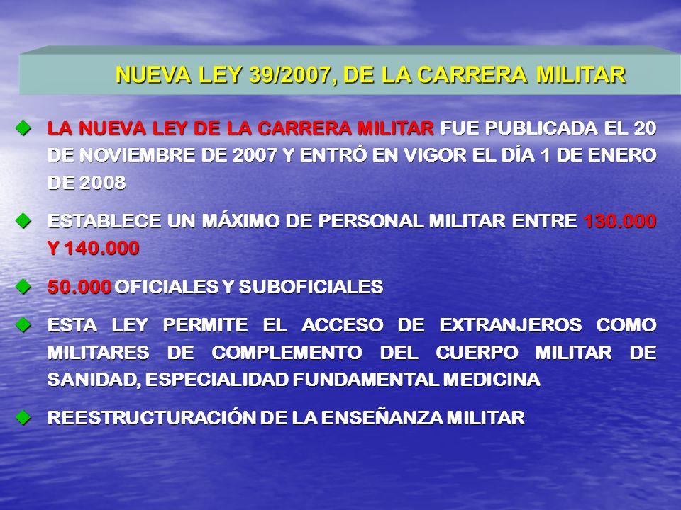 NUEVA LEY 39/2007, DE LA CARRERA MILITAR