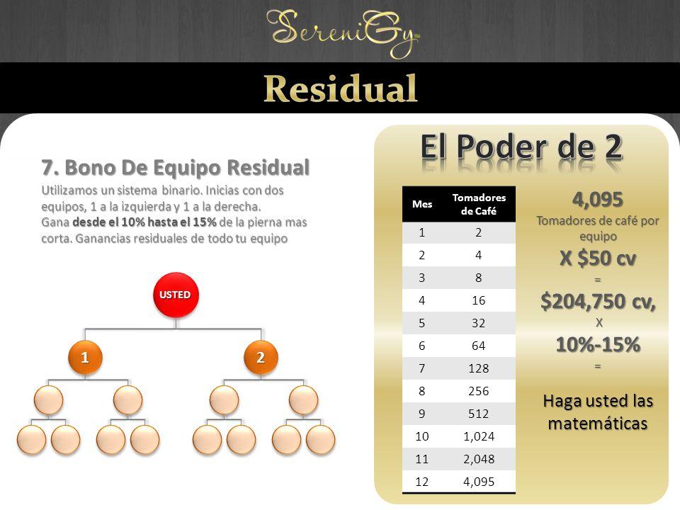 Residual El Poder de 2 7. Bono De Equipo Residual 4,095 X $50 cv