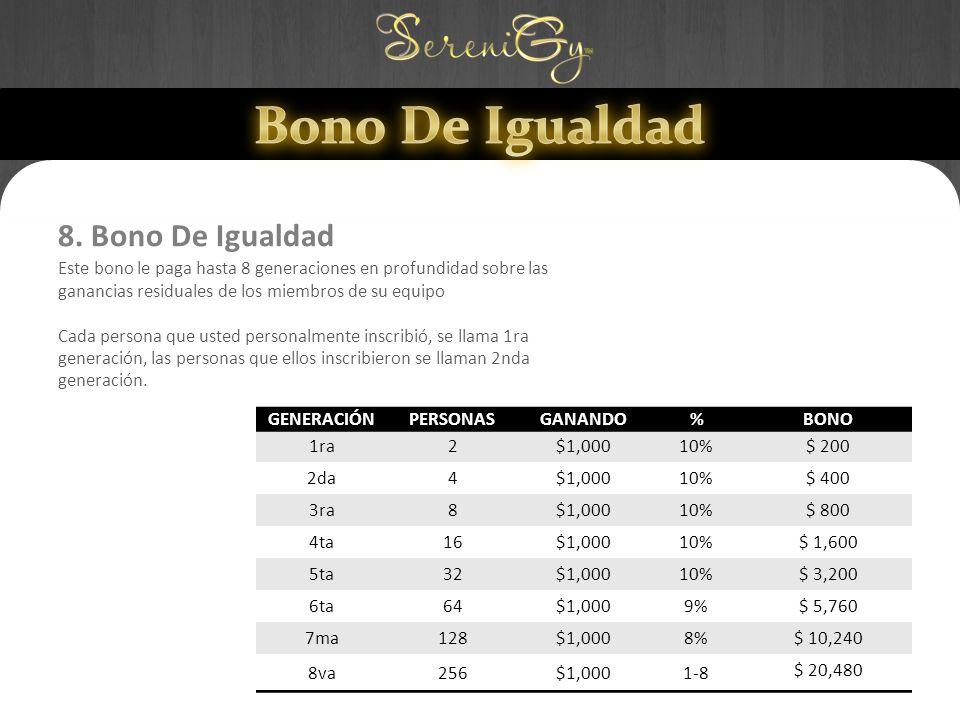 Bono De Igualdad 8. Bono De Igualdad